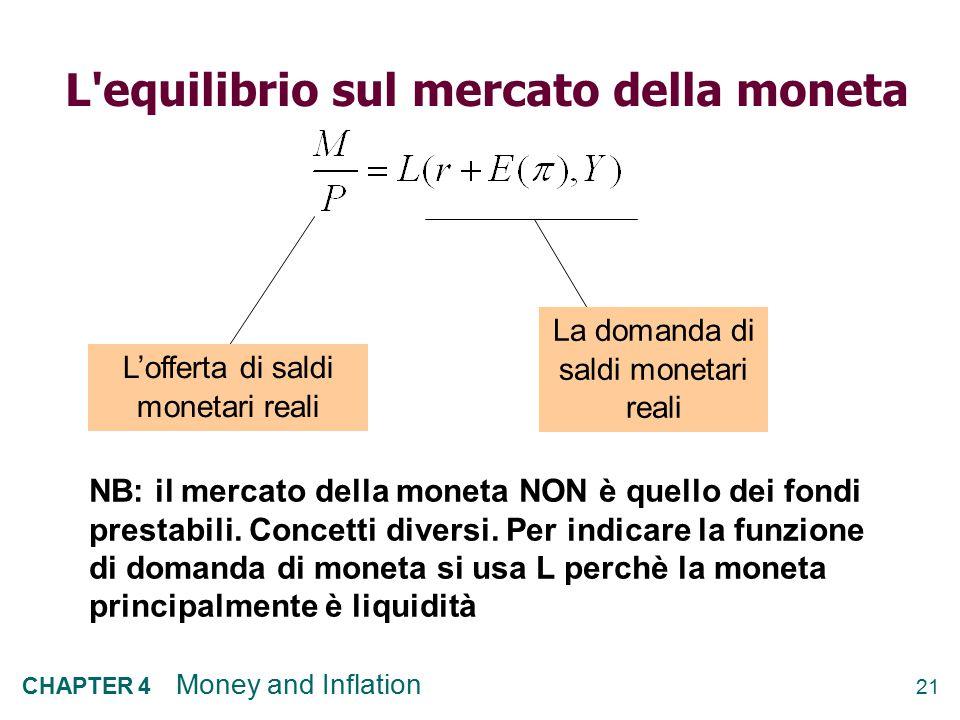L equilibrio sul mercato della moneta