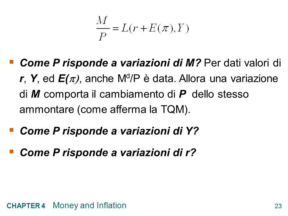Come P risponde a variazioni di Y Come P risponde a variazioni di r