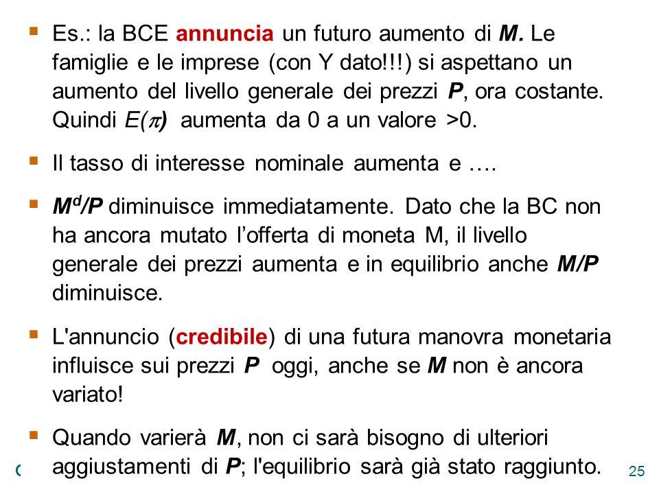Es. : la BCE annuncia un futuro aumento di M