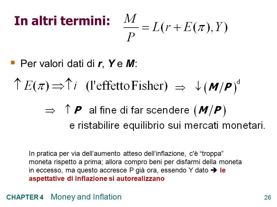 In altri termini: Per valori dati di r, Y e M: