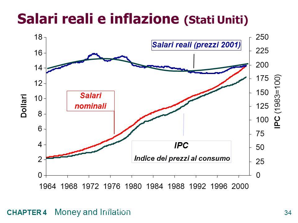 Salari reali e inflazione (Stati Uniti)