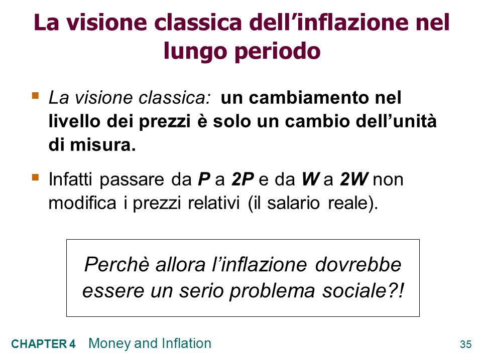 La visione classica dell'inflazione nel lungo periodo