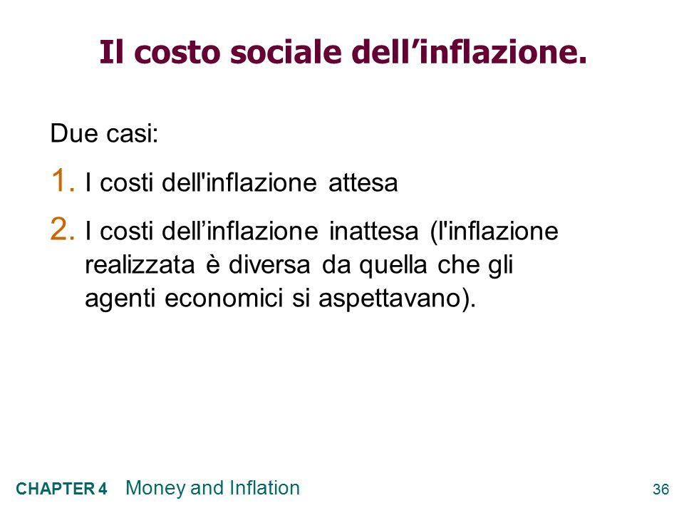 Il costo sociale dell'inflazione.