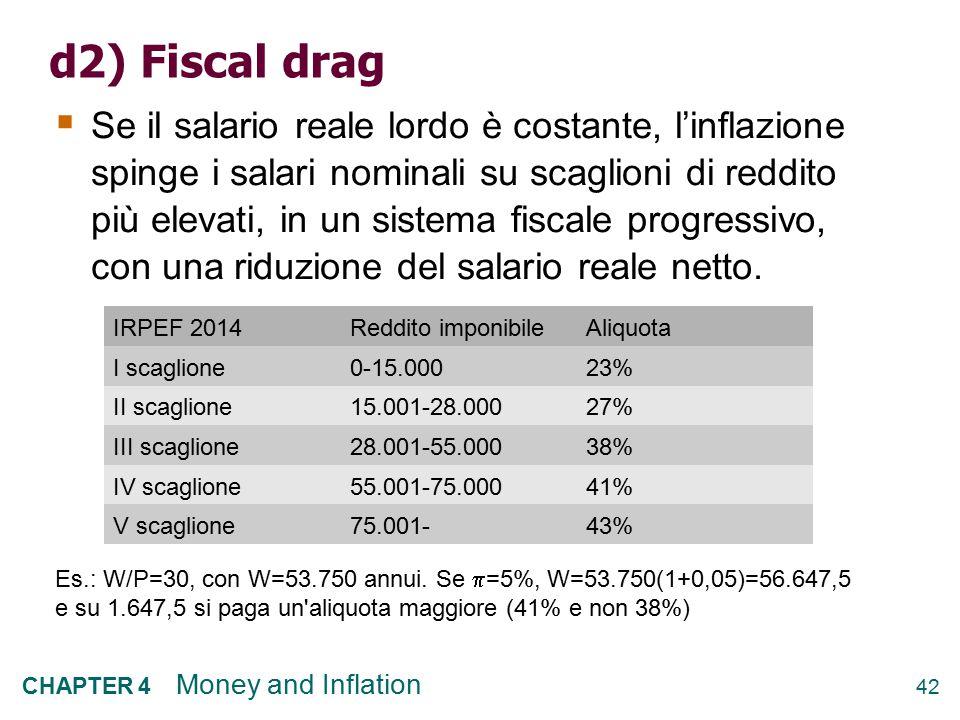 d2) Fiscal drag