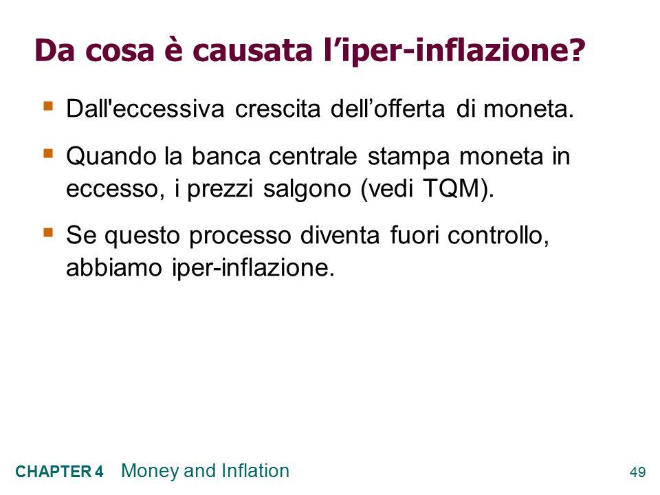 Da cosa è causata l'iper-inflazione