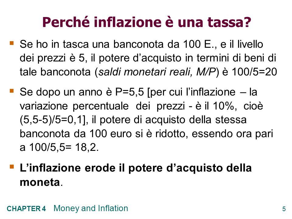 Perché inflazione è una tassa