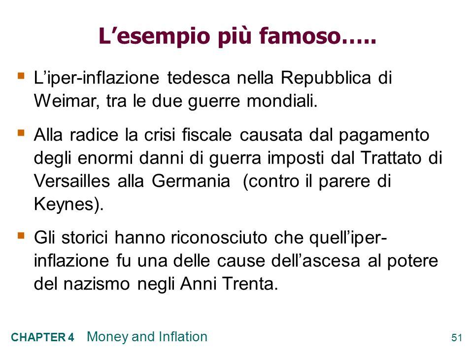 L'esempio più famoso….. L'iper-inflazione tedesca nella Repubblica di Weimar, tra le due guerre mondiali.