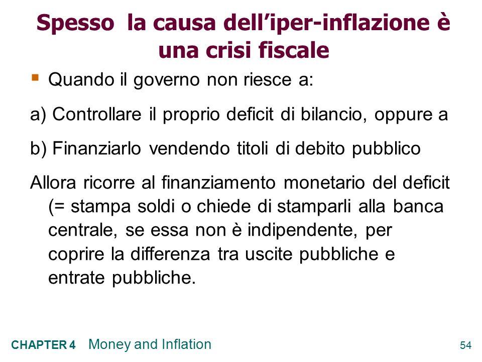 Spesso la causa dell'iper-inflazione è una crisi fiscale