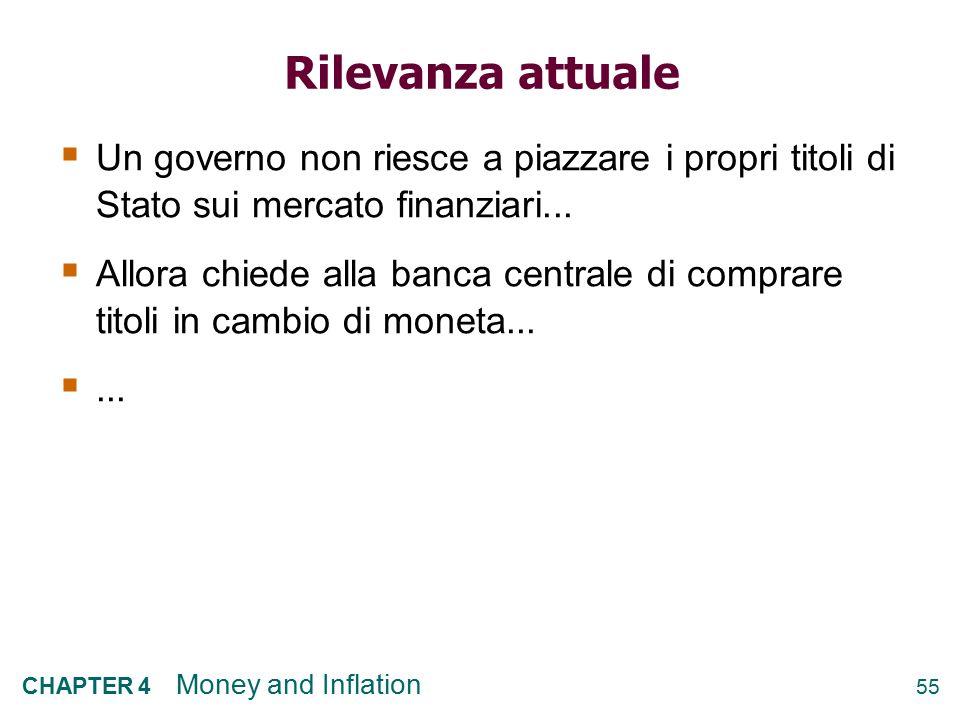 Rilevanza attuale Un governo non riesce a piazzare i propri titoli di Stato sui mercato finanziari...