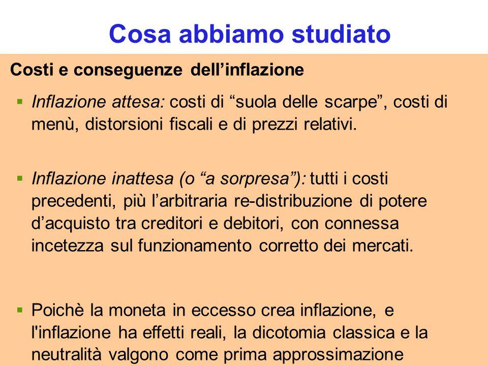 Cosa abbiamo studiato Costi e conseguenze dell'inflazione
