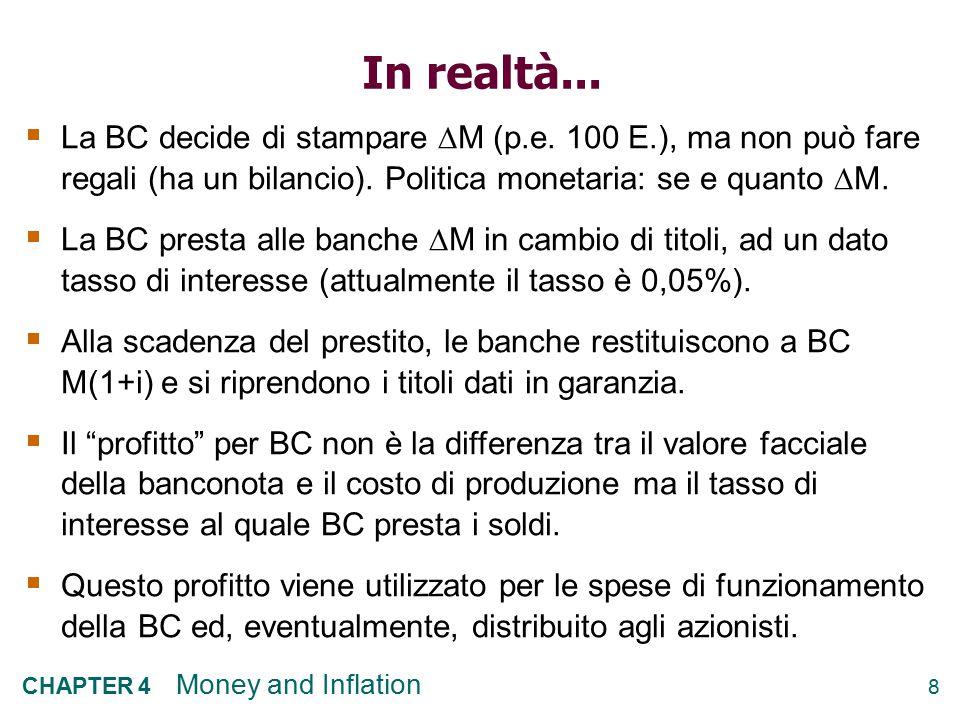 In realtà... La BC decide di stampare DM (p.e. 100 E.), ma non può fare regali (ha un bilancio). Politica monetaria: se e quanto DM.