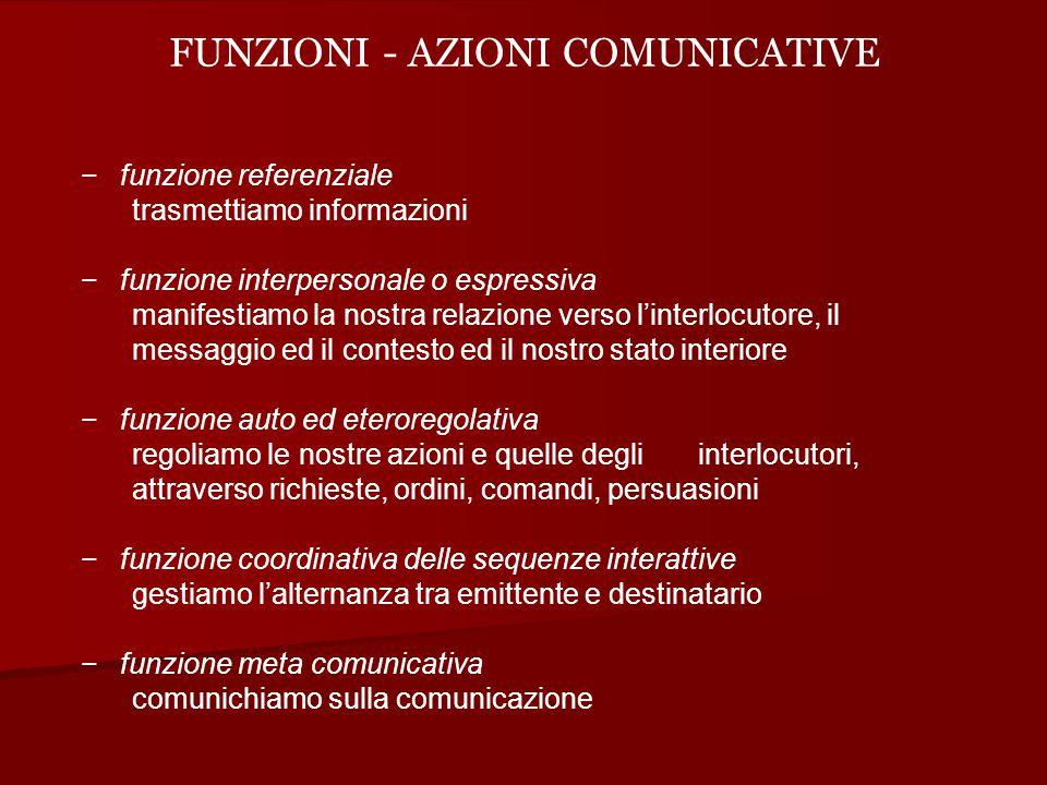 FUNZIONI - AZIONI COMUNICATIVE