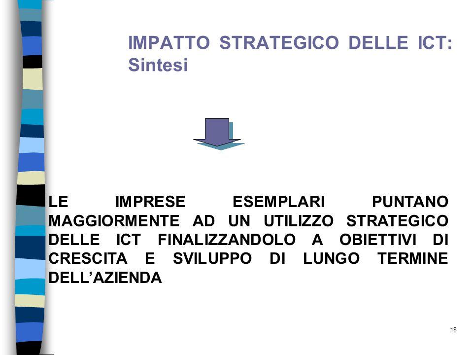 IMPATTO STRATEGICO DELLE ICT: Sintesi