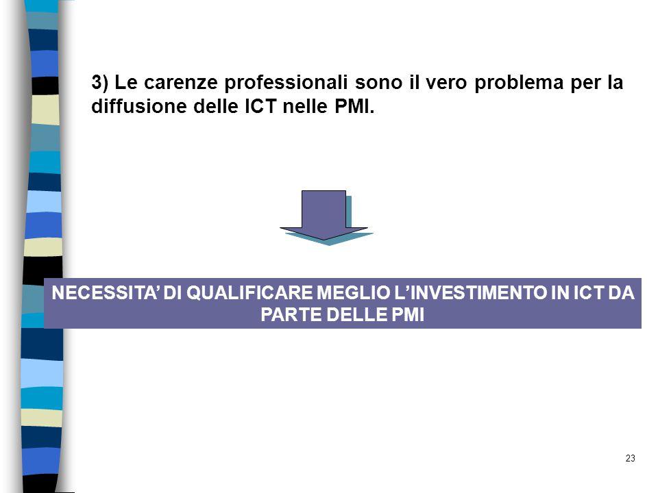3) Le carenze professionali sono il vero problema per la diffusione delle ICT nelle PMI.