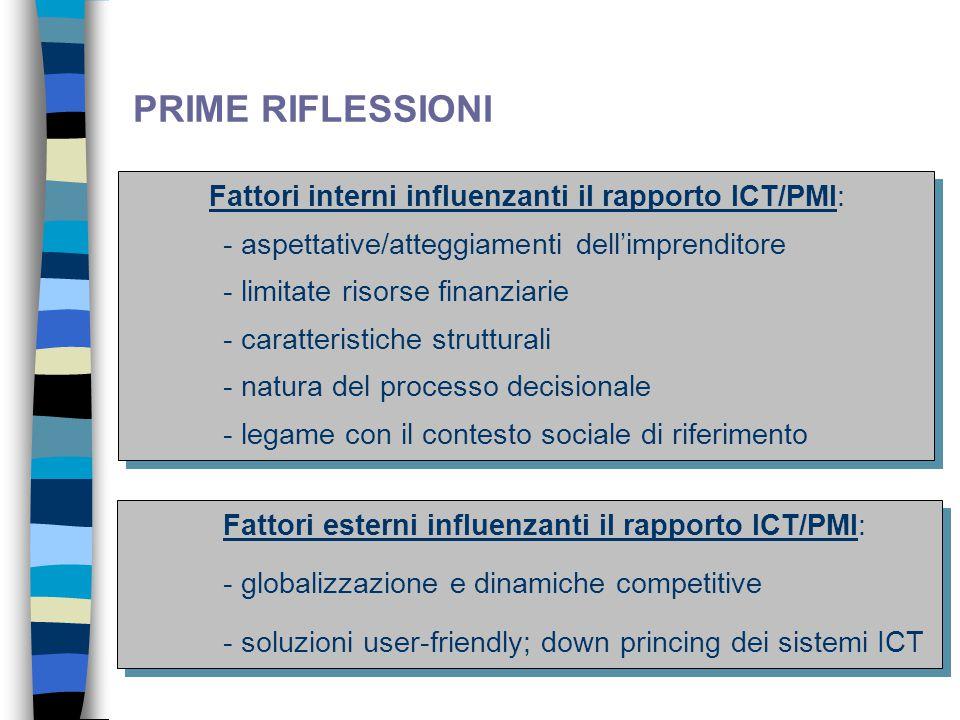 PRIME RIFLESSIONI Fattori interni influenzanti il rapporto ICT/PMI: