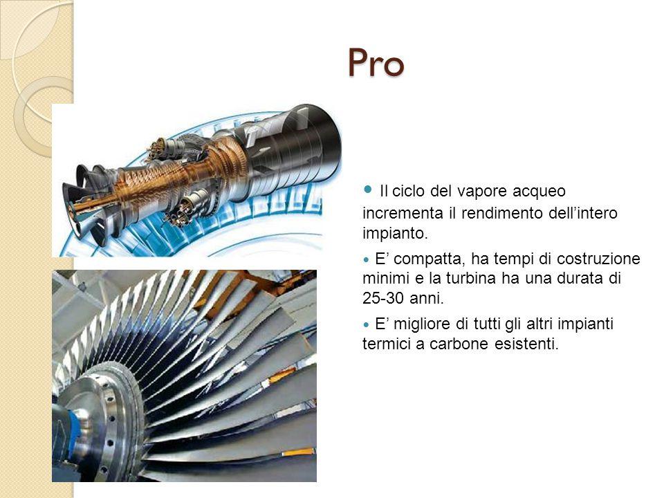 Pro Il ciclo del vapore acqueo incrementa il rendimento dell'intero impianto.