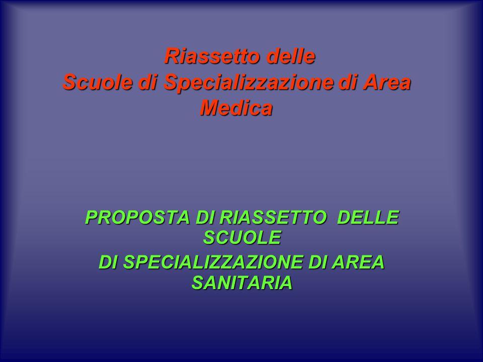 Riassetto delle Scuole di Specializzazione di Area Medica