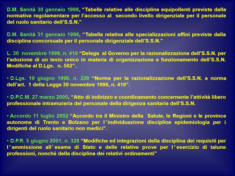 D.M. Sanità 30 gennaio 1998, Tabelle relative alle discipline equipollenti previste dalla normativa regolamentare per l'accesso al secondo livello dirigenziale per il personale del ruolo sanitario dell'S.S.N.