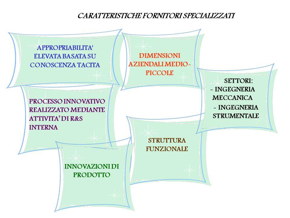 CARATTERISTICHE FORNITORI SPECIALIZZATI