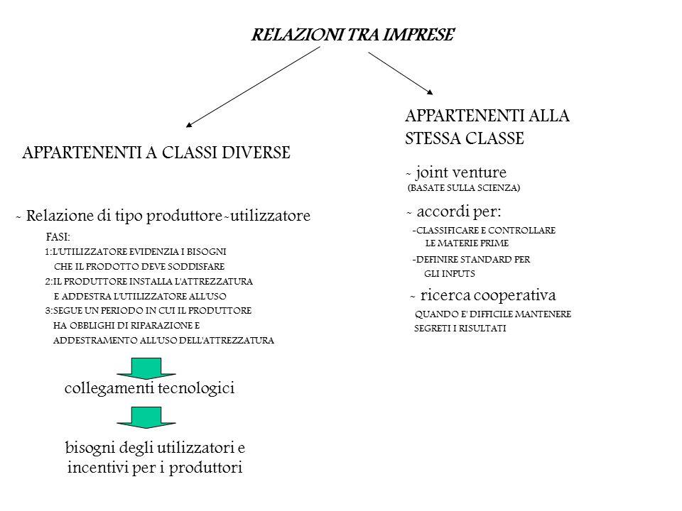 APPARTENENTI ALLA STESSA CLASSE