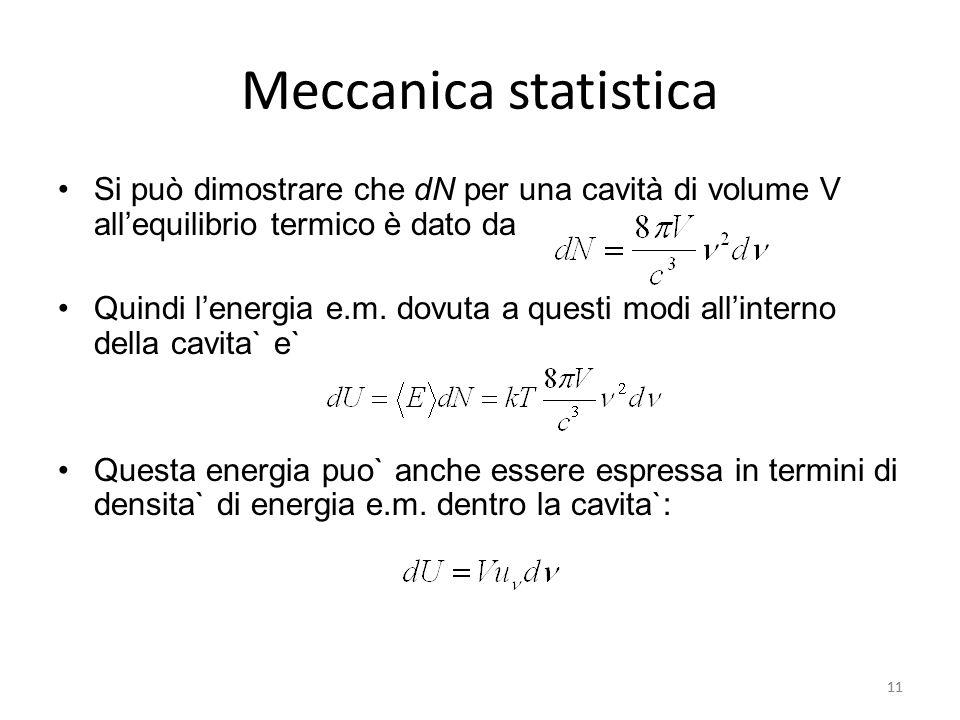 Meccanica statistica Si può dimostrare che dN per una cavità di volume V all'equilibrio termico è dato da.