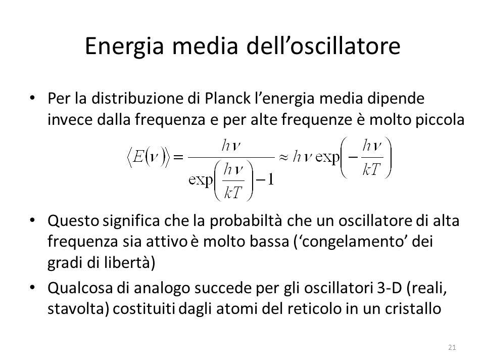 Energia media dell'oscillatore