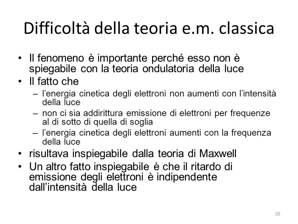 Difficoltà della teoria e.m. classica