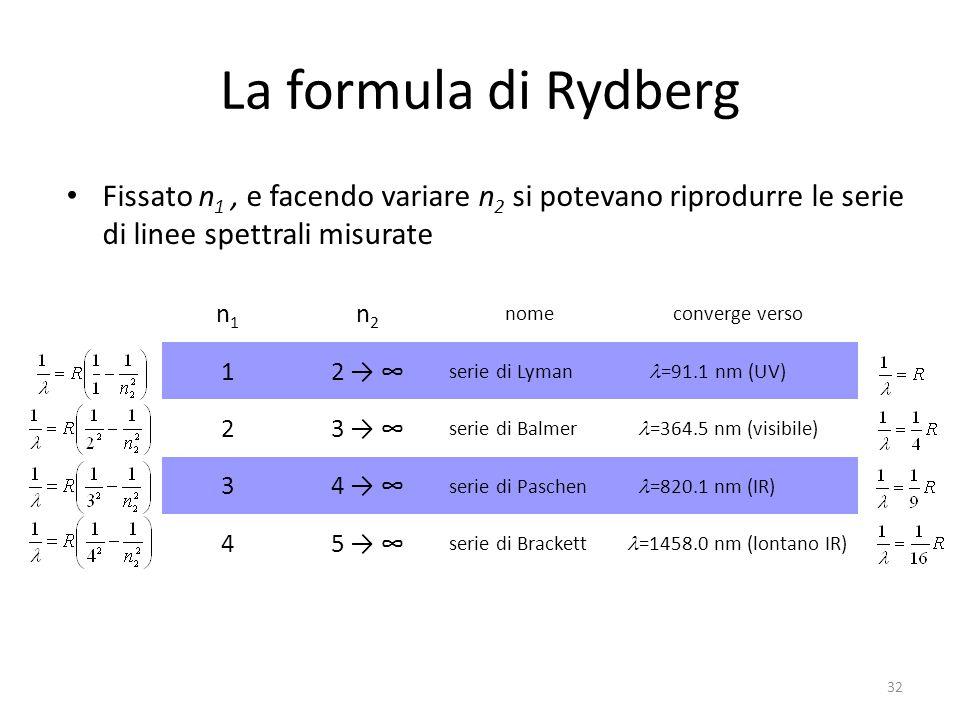 La formula di Rydberg Fissato n1 , e facendo variare n2 si potevano riprodurre le serie di linee spettrali misurate.