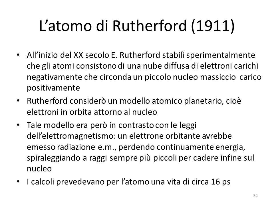 L'atomo di Rutherford (1911)