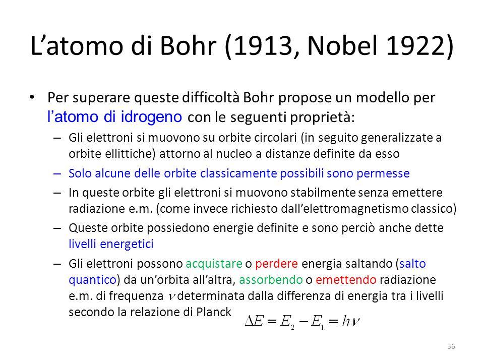 L'atomo di Bohr (1913, Nobel 1922)