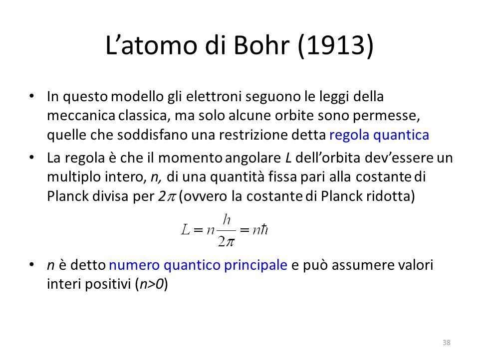 L'atomo di Bohr (1913)