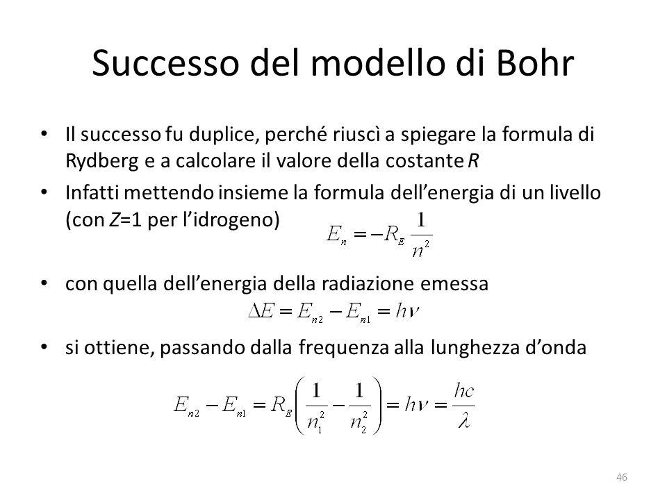 Successo del modello di Bohr