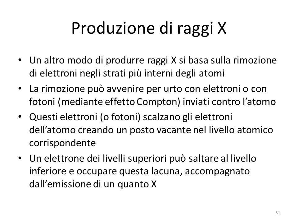 Produzione di raggi X Un altro modo di produrre raggi X si basa sulla rimozione di elettroni negli strati più interni degli atomi.