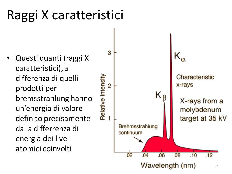 Raggi X caratteristici