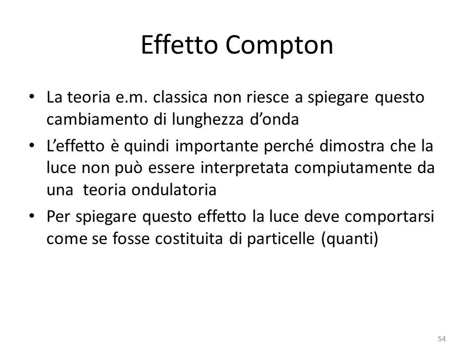 Effetto Compton La teoria e.m. classica non riesce a spiegare questo cambiamento di lunghezza d'onda.