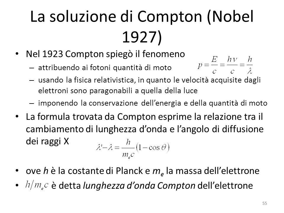 La soluzione di Compton (Nobel 1927)