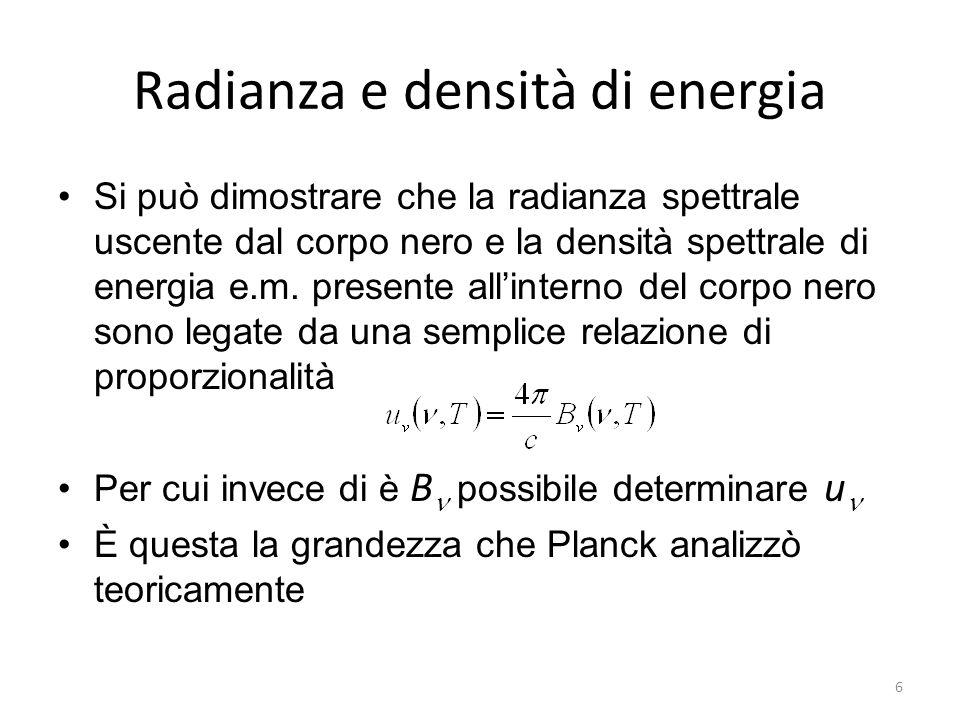 Radianza e densità di energia