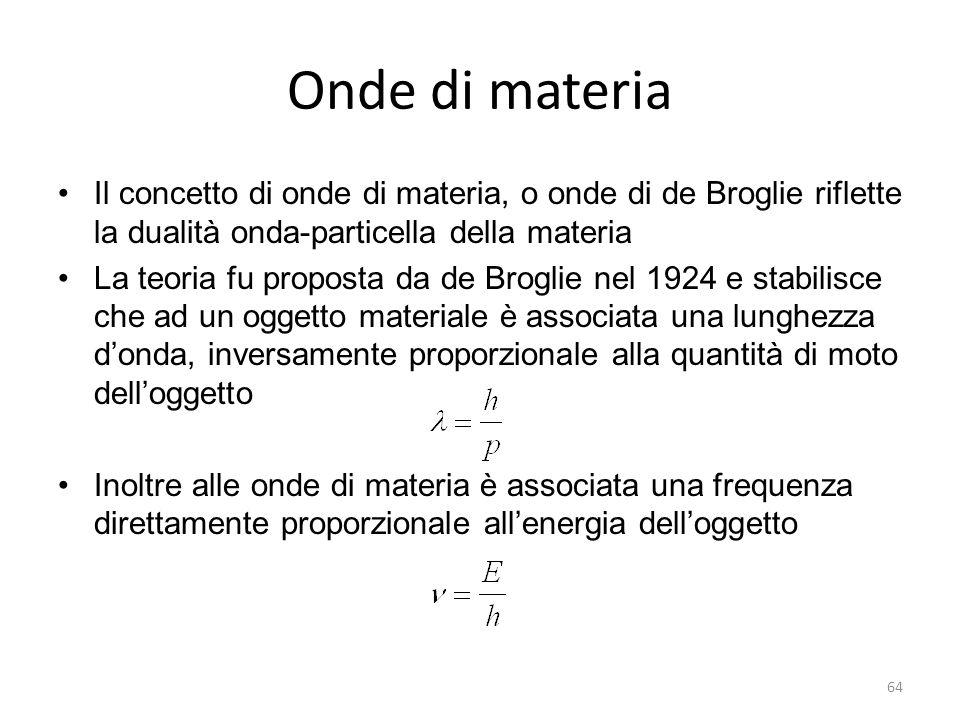 Onde di materia Il concetto di onde di materia, o onde di de Broglie riflette la dualità onda-particella della materia.
