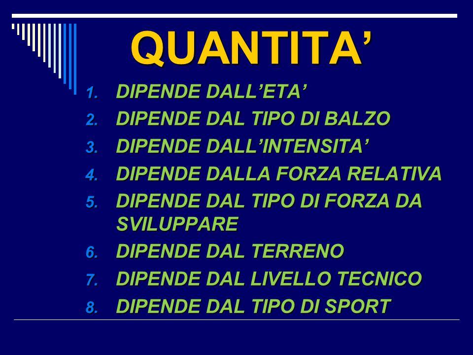 QUANTITA' DIPENDE DALL'ETA' DIPENDE DAL TIPO DI BALZO
