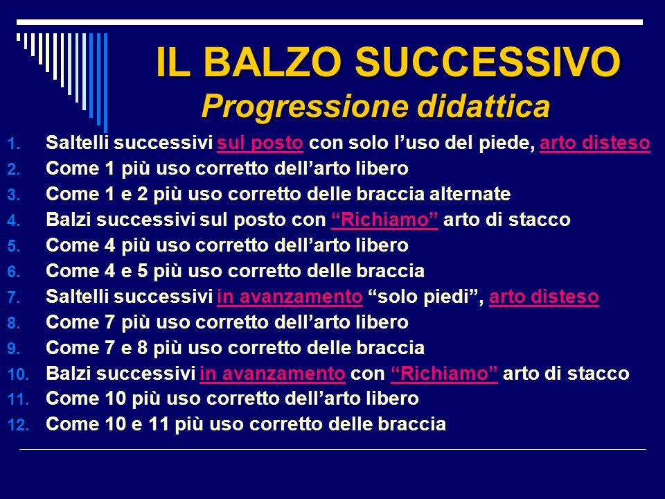 IL BALZO SUCCESSIVO Progressione didattica