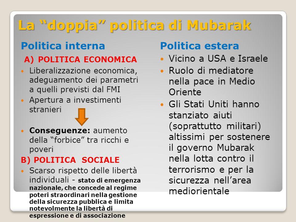 La doppia politica di Mubarak