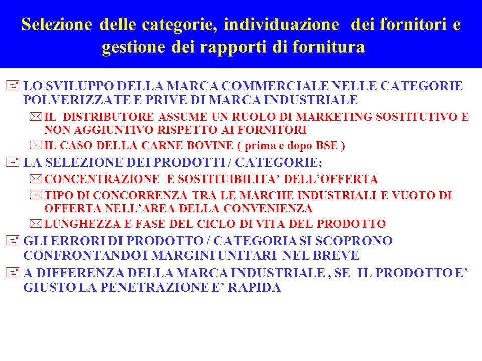Selezione delle categorie, individuazione dei fornitori e gestione dei rapporti di fornitura