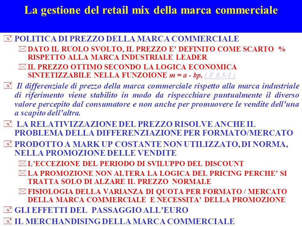 La gestione del retail mix della marca commerciale