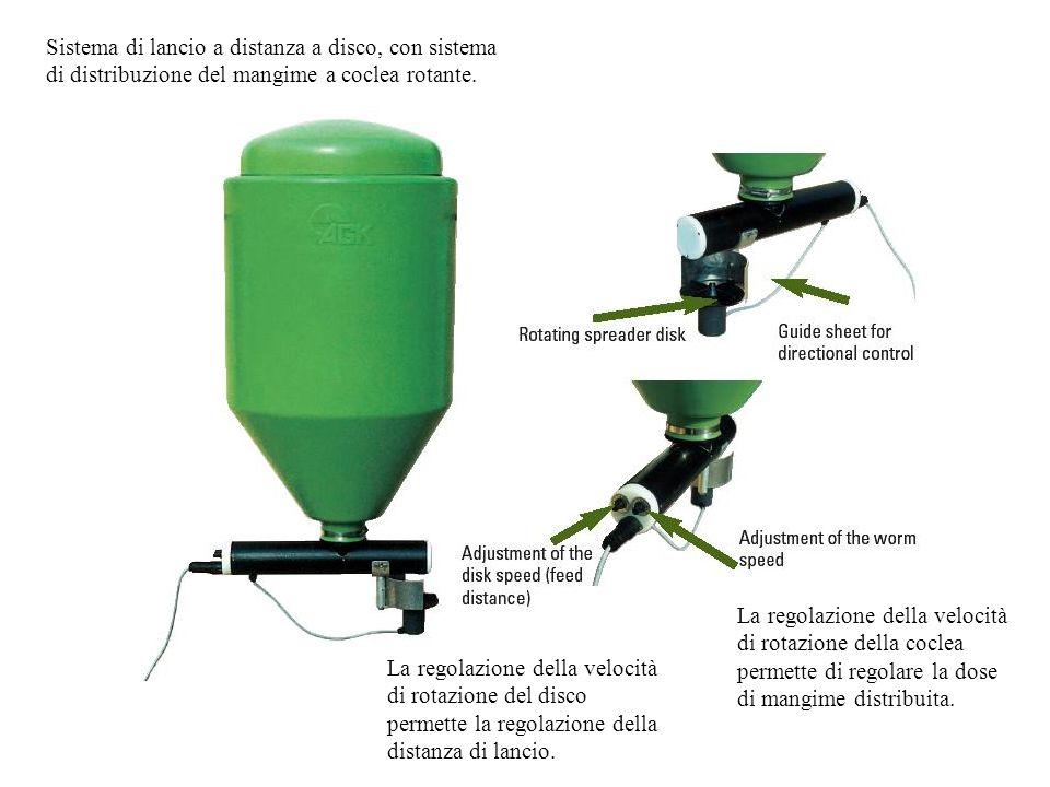 Sistema di lancio a distanza a disco, con sistema di distribuzione del mangime a coclea rotante.