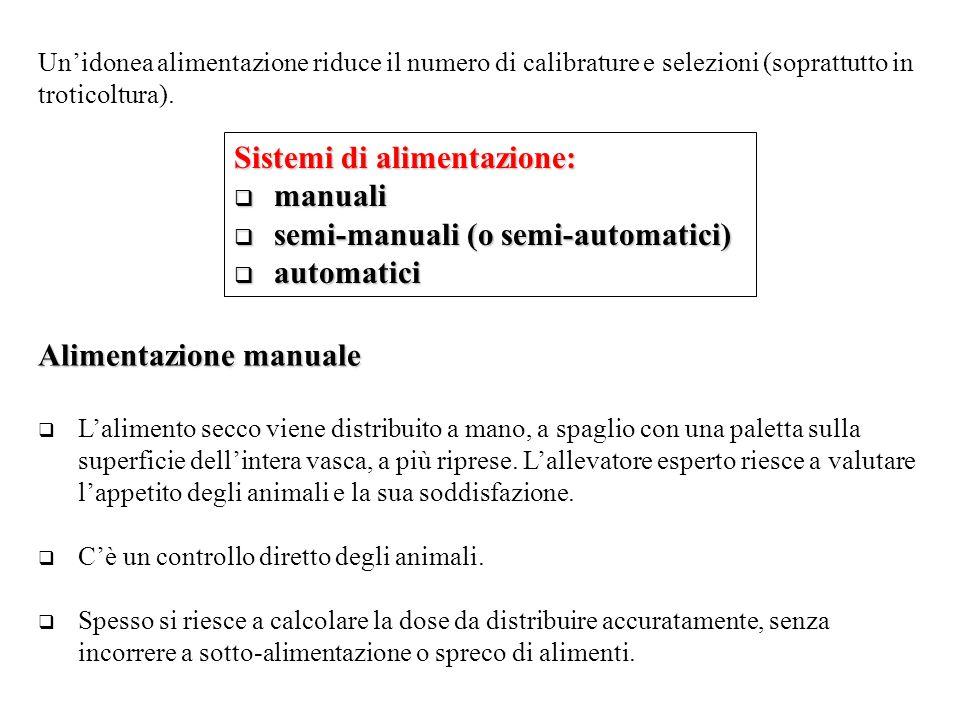Sistemi di alimentazione: manuali semi-manuali (o semi-automatici)