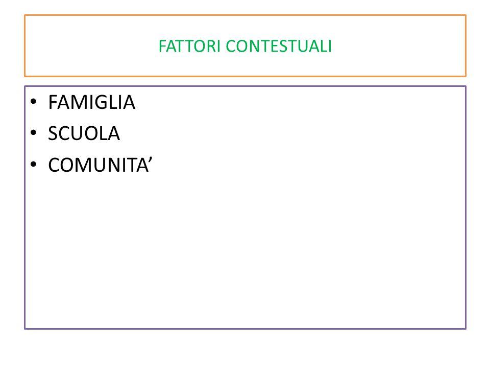 FATTORI CONTESTUALI FAMIGLIA SCUOLA COMUNITA'