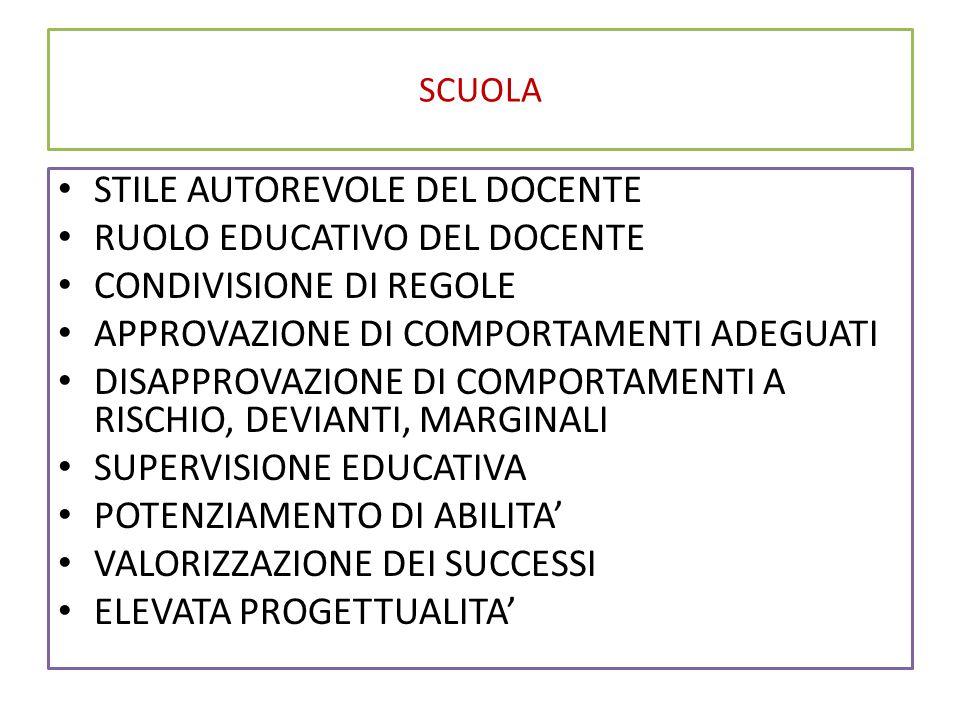 STILE AUTOREVOLE DEL DOCENTE RUOLO EDUCATIVO DEL DOCENTE