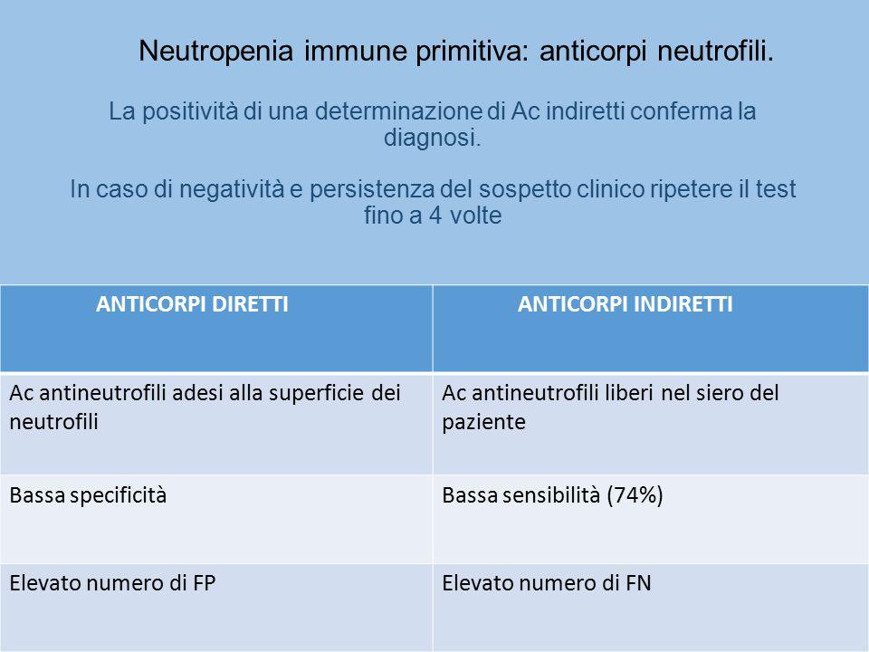 Neutropenia immune primitiva: anticorpi neutrofili