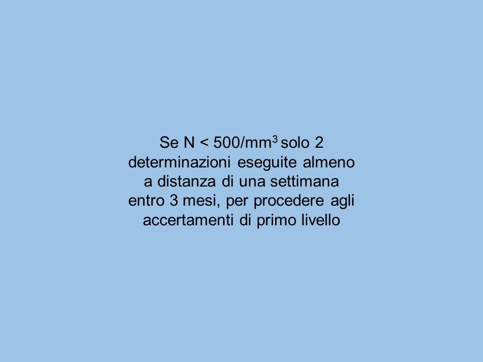 Se N < 500/mm3 solo 2 determinazioni eseguite almeno a distanza di una settimana entro 3 mesi, per procedere agli accertamenti di primo livello