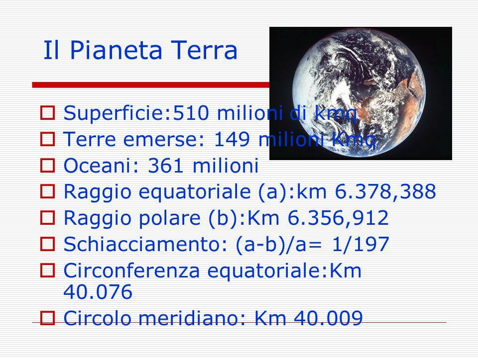 Il Pianeta Terra Superficie:510 milioni di kmq